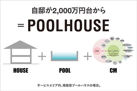 2,000万円台プール付きの家