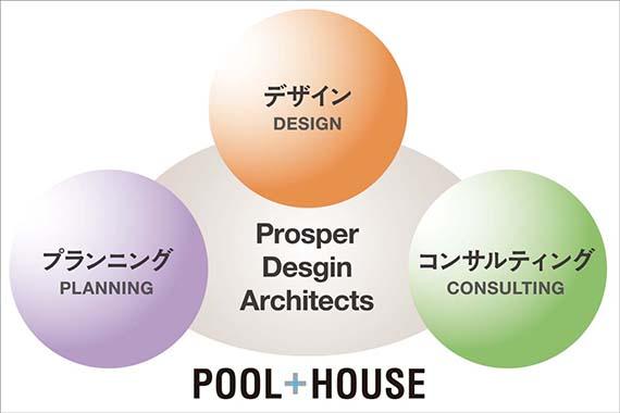 プロスパーデザインの使命