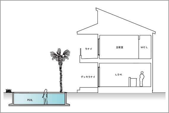 住居とプール配置の側面イメージ