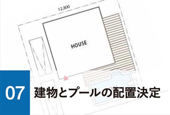 07建物とプールの配置決定