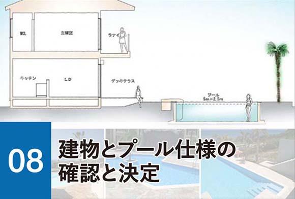 08建物とプール仕様の確認と決定