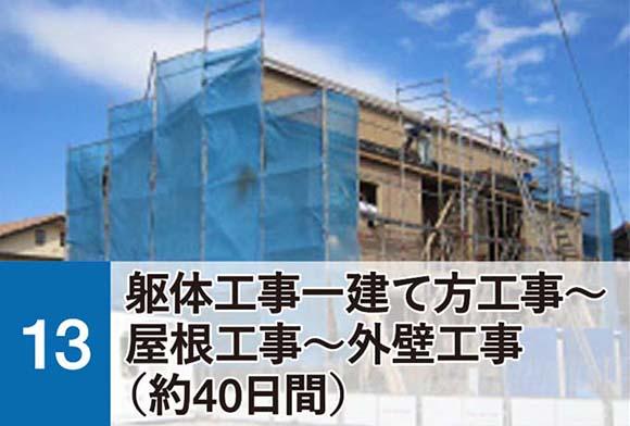 13躯体工事ー建て方工事~屋根工事~外壁工事 約40日間